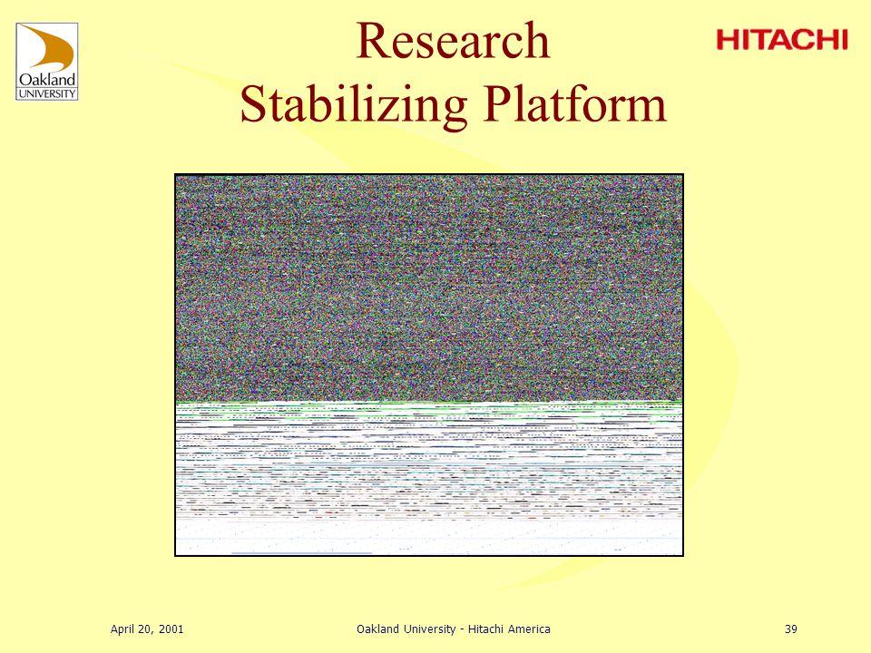 April 20, 2001Oakland University - Hitachi America38 Research Stabilizing Platform