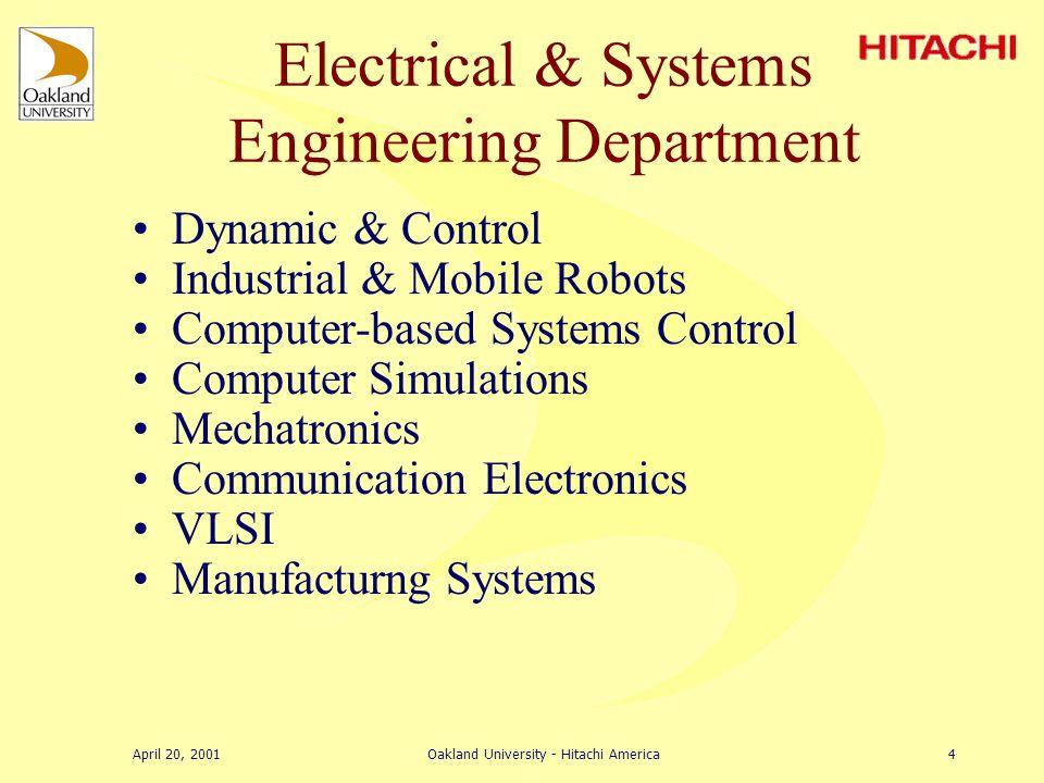 April 20, 2001Oakland University - Hitachi America3 Oakland University 16000 students 1600 Engineering 800 M.Sc.