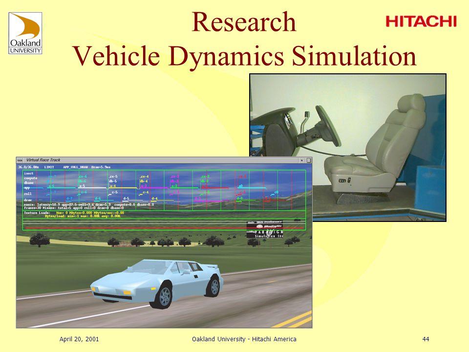 April 20, 2001Oakland University - Hitachi America43 Research Vehicle Dynamics Simulation
