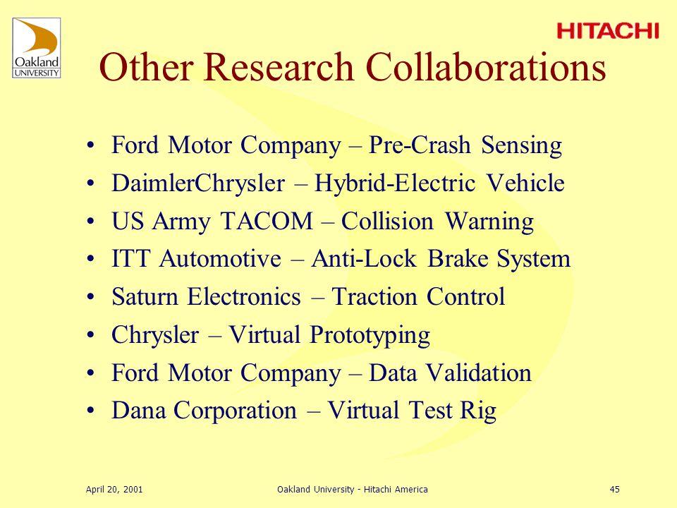 April 20, 2001Oakland University - Hitachi America44 Research Vehicle Dynamics Simulation