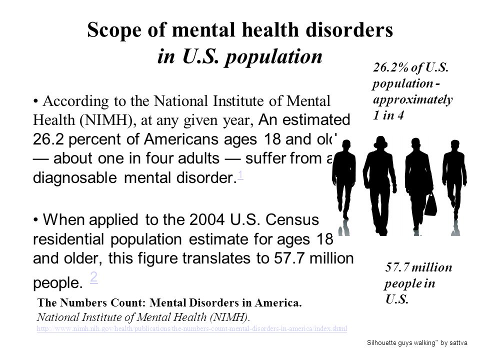 Serious Mental Illness 6 percent, or 1 in 17 suffer from a serious mental illness.