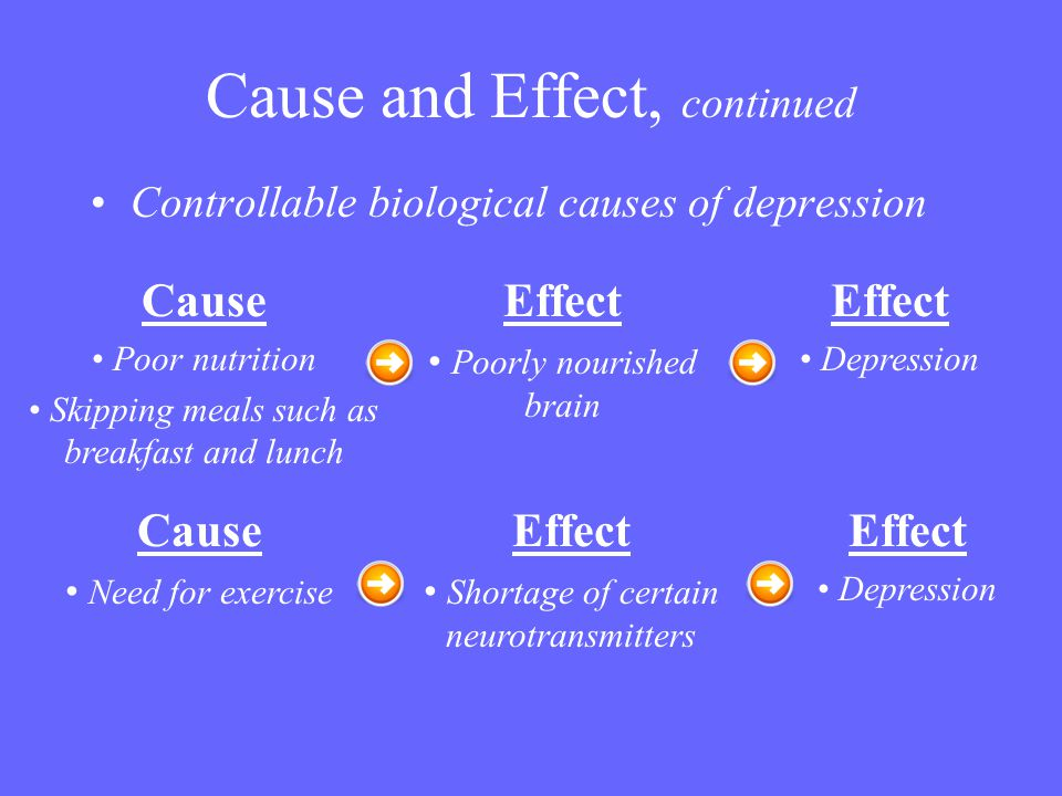 Cause and Effect, continued Controllable biological causes of depression Cause Poor nutrition Skipping meals such as breakfast and lunch Effect Poorly