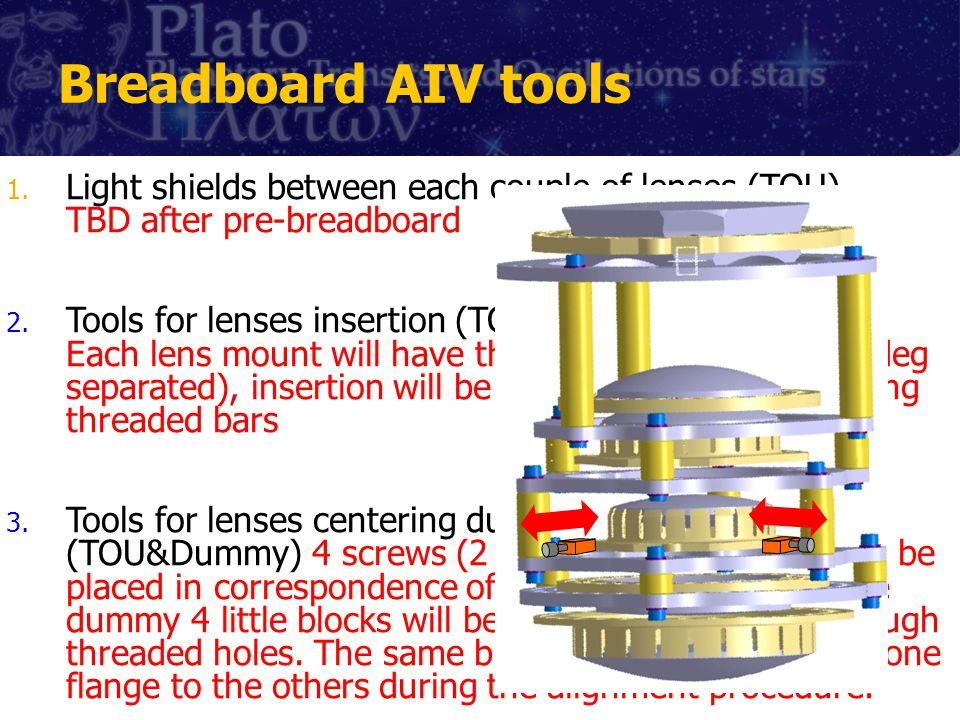 Breadboard AIV tools 1.