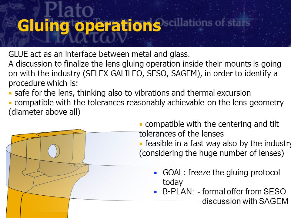 GLUE act as an interface between metal and glass. A discussion to finalize the lens gluing operation inside their mounts is going on with the industry