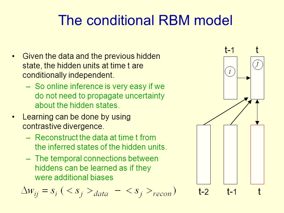 The conditional RBM model Given the data and the previous hidden state, the hidden units at time t are conditionally independent. –So online inference