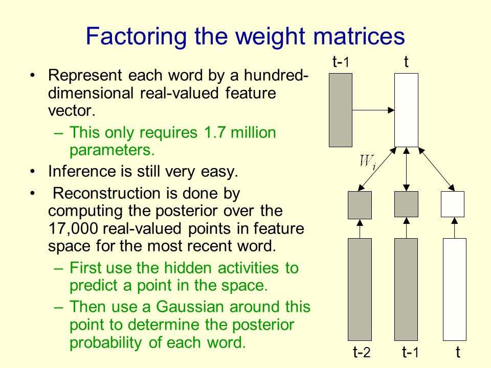 Factoring the weight matrices Represent each word by a hundred- dimensional real-valued feature vector. –This only requires 1.7 million parameters. In