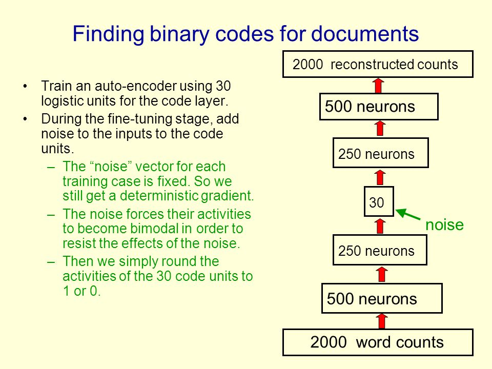 Finding binary codes for documents Train an auto-encoder using 30 logistic units for the code layer. During the fine-tuning stage, add noise to the in