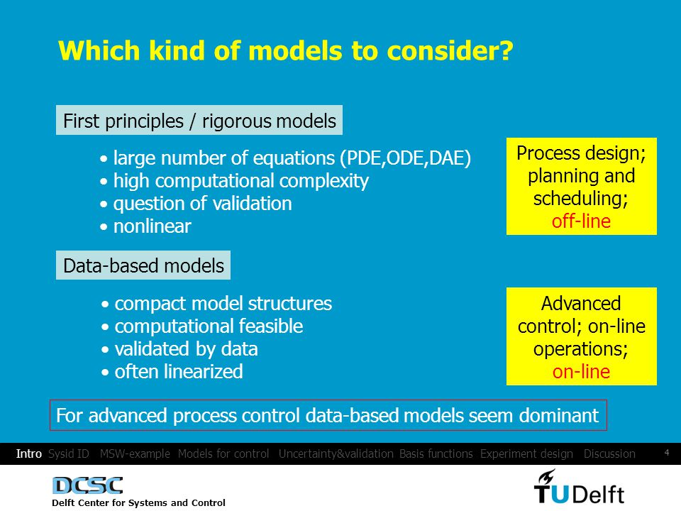 Delft Center for Systems and Control 4 Intro Sysid ID MSW-example Models for control Uncertainty&validation Basis functions Experiment design Discussion Which kind of models to consider.