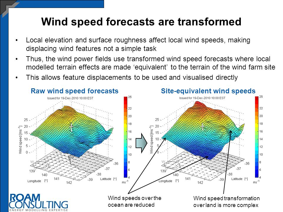 Wind speed forecasts are transformed Local elevation and surface roughness affect local wind speeds, making displacing wind features not a simple task Thus, the wind power fields use transformed wind speed forecasts where local modelled terrain effects are made equivalent to the terrain of the wind farm site This allows feature displacements to be used and visualised directly Site-equivalent wind speedsRaw wind speed forecasts Wind speeds over the ocean are reduced Wind speed transformation over land is more complex