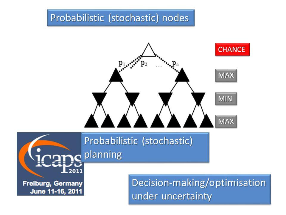 Probabilistic (stochastic) nodes MAXMAX MINMIN MAXMAX CHANCECHANCE Probabilistic (stochastic) planning Decision-making/optimisation under uncertainty
