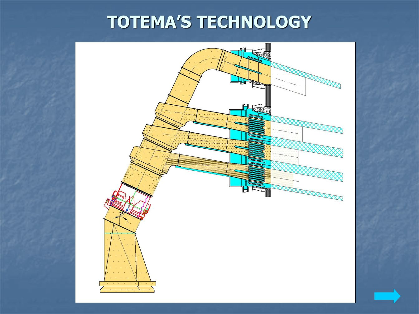 TOTEMAS TECHNOLOGY