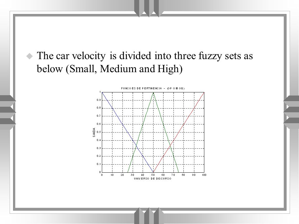 u The car velocity is divided into three fuzzy sets as below (Small, Medium and High)