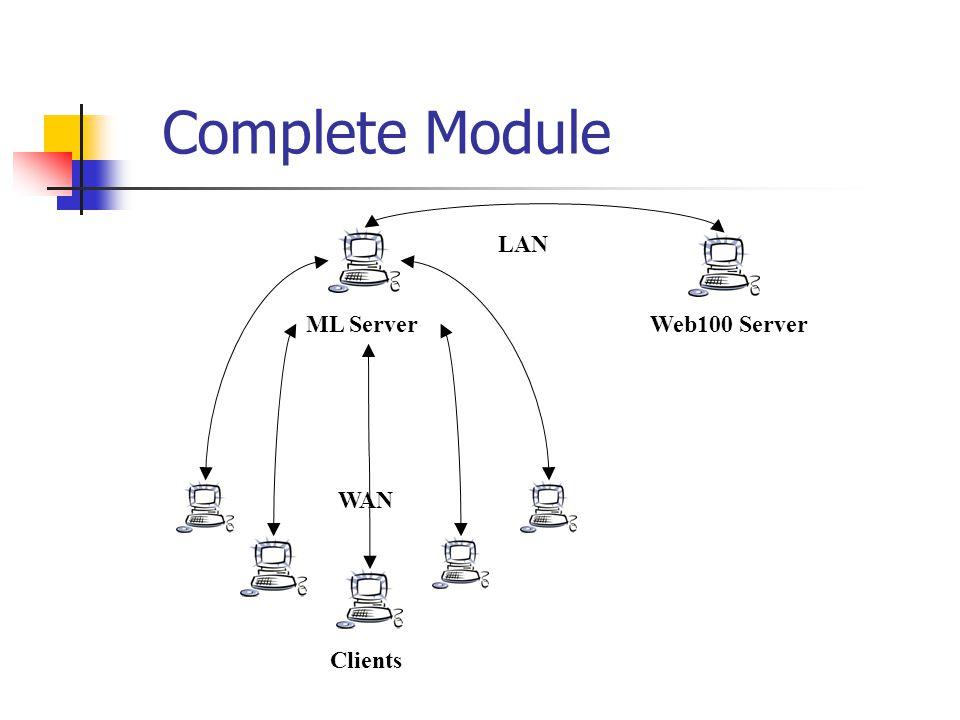 Complete Module ML ServerWeb100 Server Clients LAN WAN