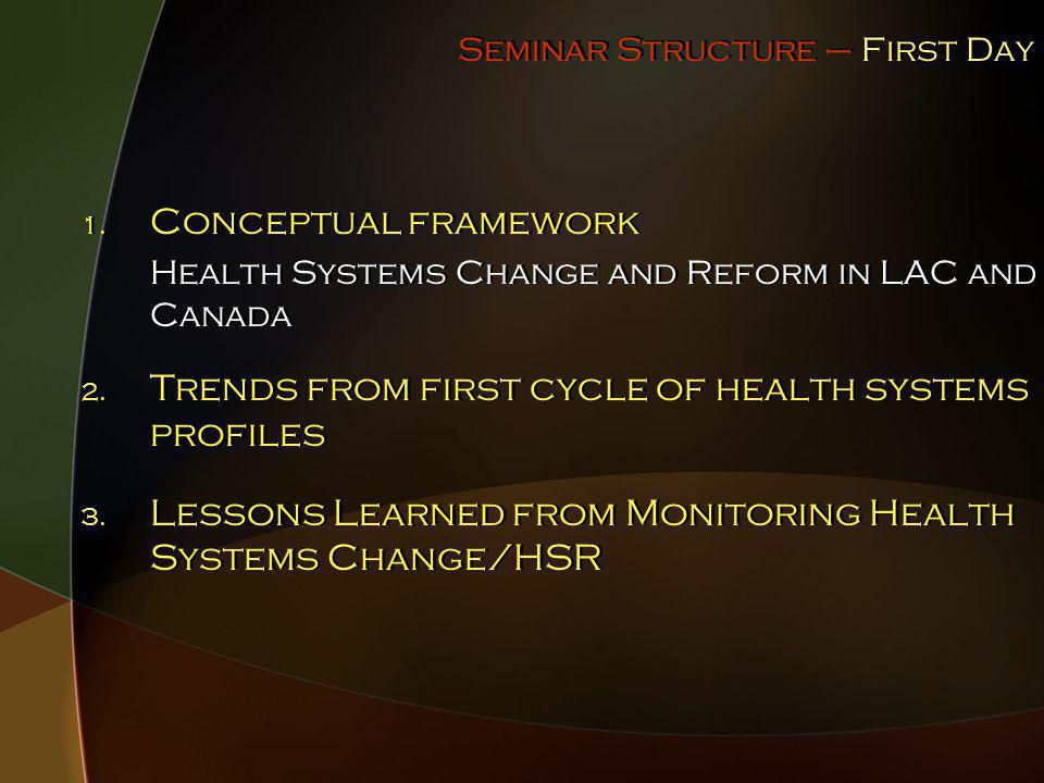 Seminar Structure – First Day 1.