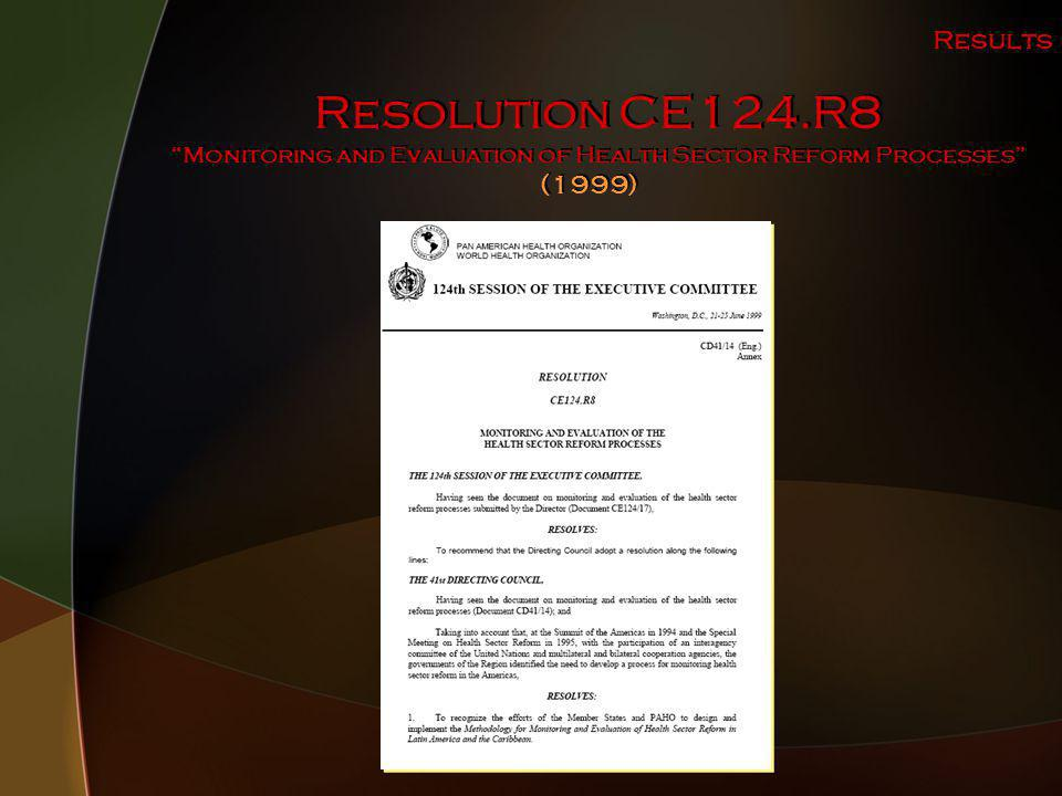 Resolution CE124.R8 Monitoring and Evaluation of Health Sector Reform Processes (1999) Resolution CE124.R8 Monitoring and Evaluation of Health Sector Reform Processes (1999) Results