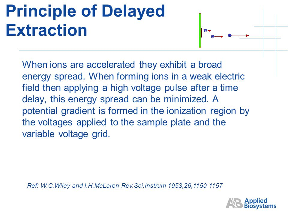 Principle of Delayed Extraction When ions are accelerated they exhibit a broad energy spread.