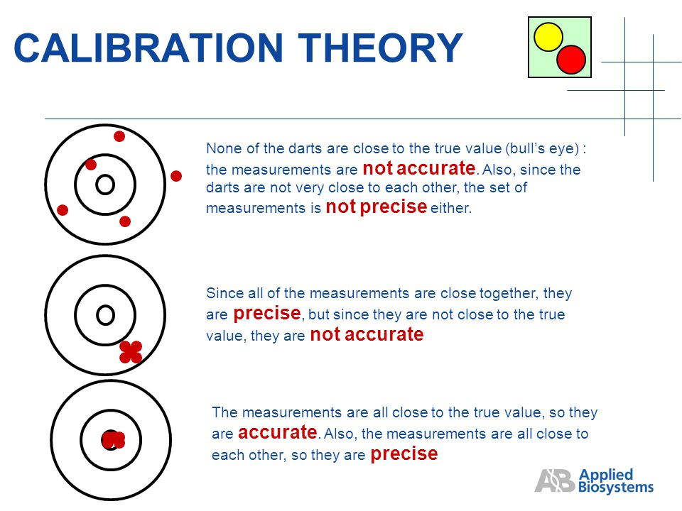 CALIBRATION THEORY None of the darts are close to the true value (bulls eye) : the measurements are not accurate.