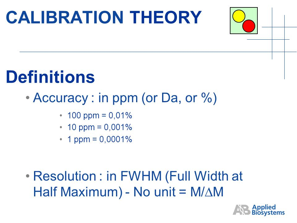 Accuracy : in ppm (or Da, or %) 100 ppm = 0,01% 10 ppm = 0,001% 1 ppm = 0,0001% Resolution : in FWHM (Full Width at Half Maximum) - No unit = M/ M CALIBRATION THEORY Definitions