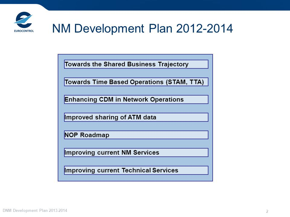 DNM Development Plan 2013-2014 2 NM Development Plan 2012-2014 Towards the Shared Business Trajectory Enhancing CDM in Network Operations Improved sharing of ATM data Towards Time Based Operations (STAM, TTA) NOP Roadmap Improving current NM Services Improving current Technical Services