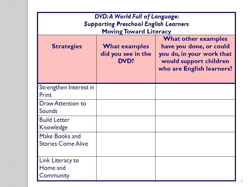 7 DVD: A World Full of Language: Supporting Preschool English Learners Moving Toward Literacy StrategiesWhat examples did you see in the DVD.