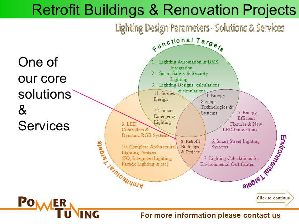 Retrofit Buildings & Renovation Projects One of our core solutions & Services For more information please contact us Click to continue