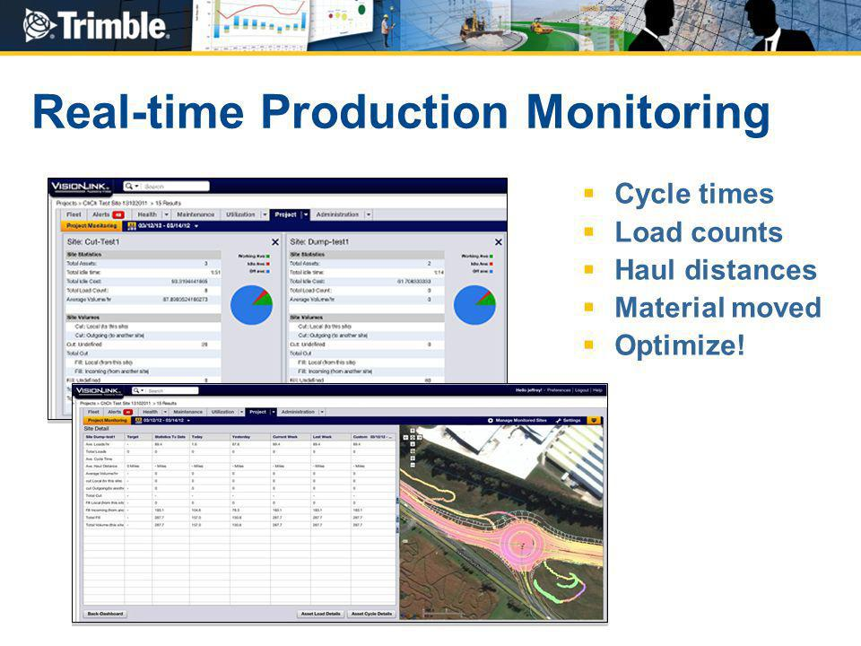 Cycle times Load counts Haul distances Material moved Optimize! Real-time Production Monitoring