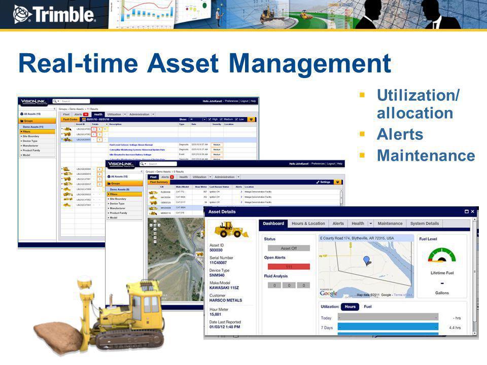 Utilization/ allocation Alerts Maintenance Real-time Asset Management