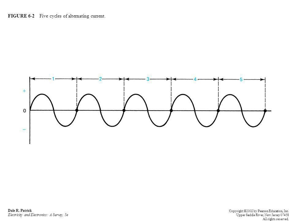 FIGURE 6-32 Waveforms of an RC circuit.Dale R.