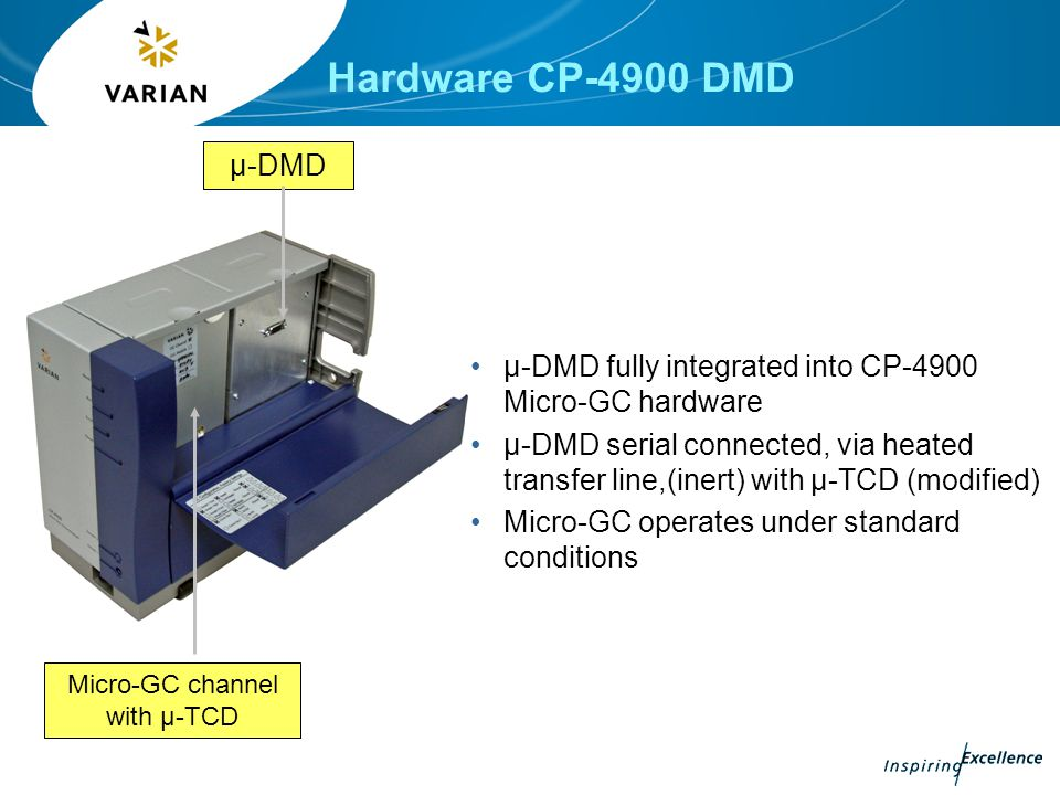 Hardware CP-4900 DMD µ-DMD fully integrated into CP-4900 Micro-GC hardware µ-DMD serial connected, via heated transfer line,(inert) with µ-TCD (modifi