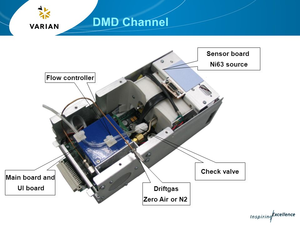 Principle of operation µ-DMD 3.