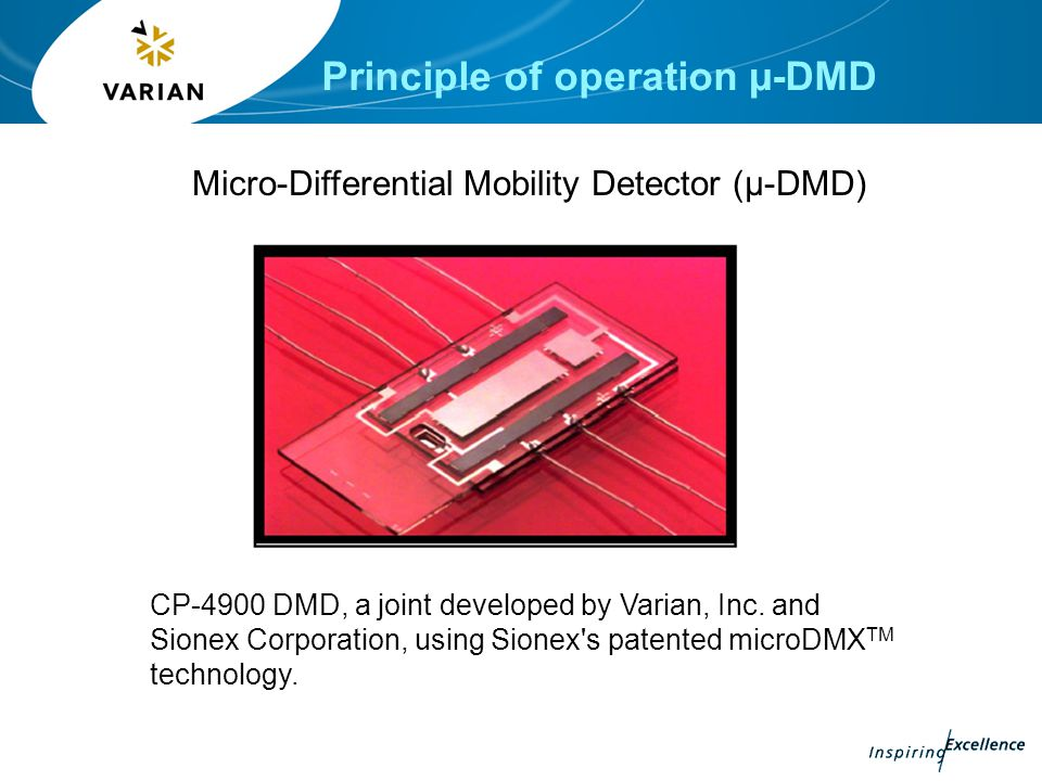 DMD Channel transfer line Noise testing Cap the DMD off or remove the complete channel