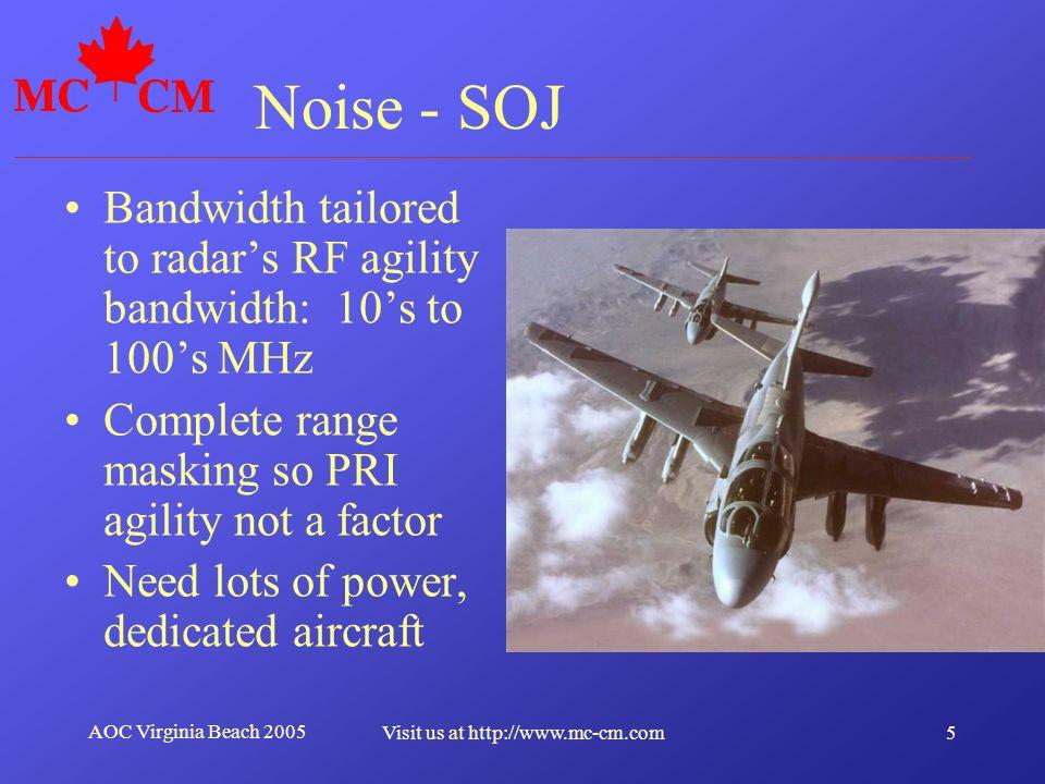 AOC Virginia Beach 2005 26Visit us at http://www.mc-cm.com Sine RF Prediction PRI: 2.333 ms RF mean: 9100 MHz RF dev: 200 MHz RF period: 100 ms DFD res: 1 MHz DFD error: 0 99% < 1MHz