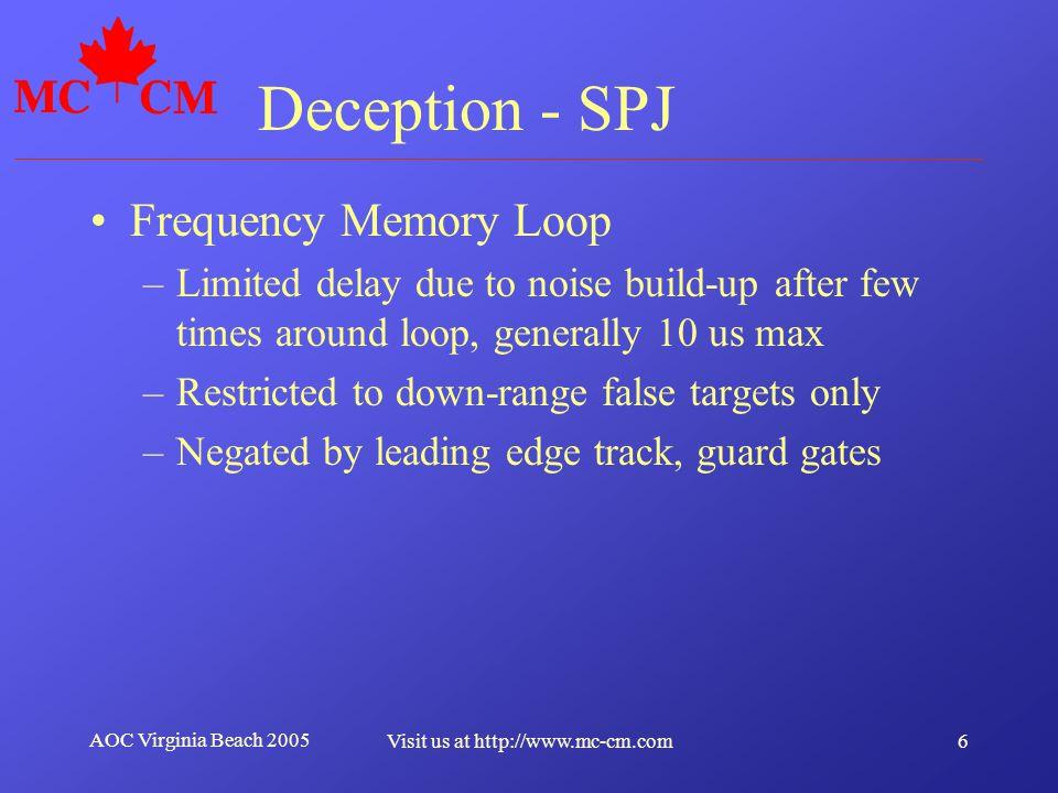 AOC Virginia Beach 2005 27Visit us at http://www.mc-cm.com Sine RF Prediction PRI: 2.333 ms RF mean: 9100 MHz RF dev: 200 MHz RF period: 100 ms DFD res: 1 MHz DFD error: 1.5 MHz 97% < 3MHz