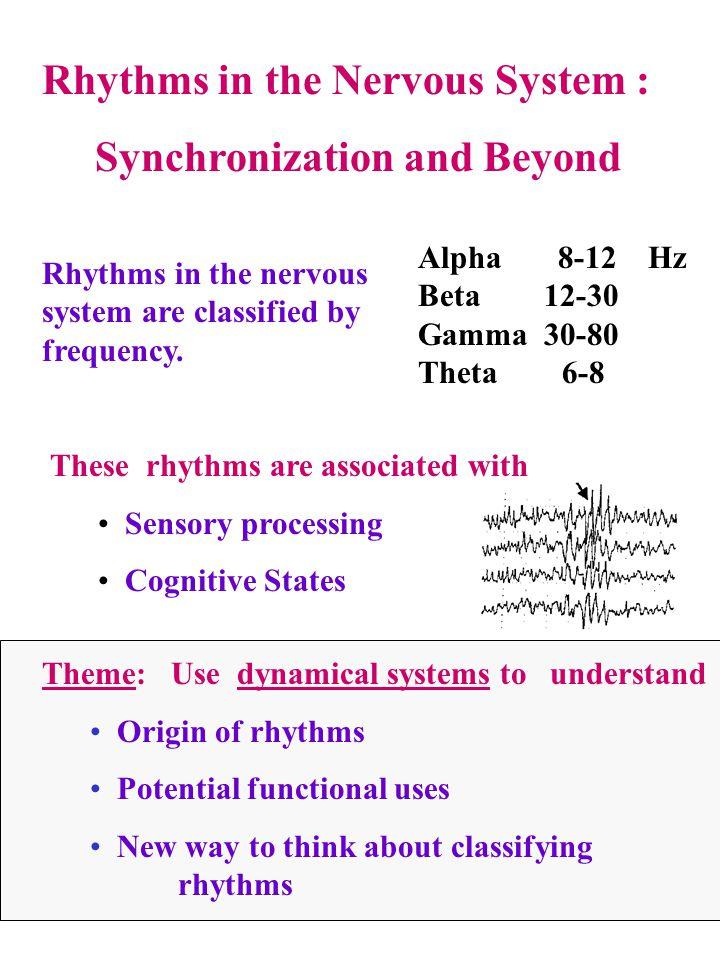 My problem has always been an overabundance of alpha waves S. Harris