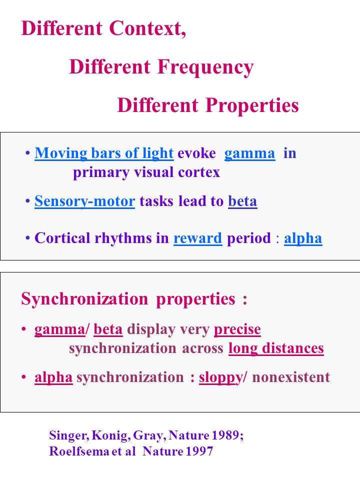 Why is Math Relevant.What determines frequencies .