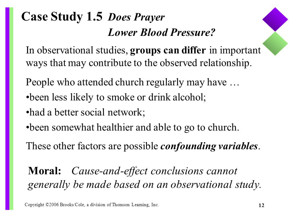 Copyright ©2006 Brooks/Cole, a division of Thomson Learning, Inc. 12 Case Study 1.5 Does Prayer Lower Blood Pressure? Moral:Cause-and-effect conclusio