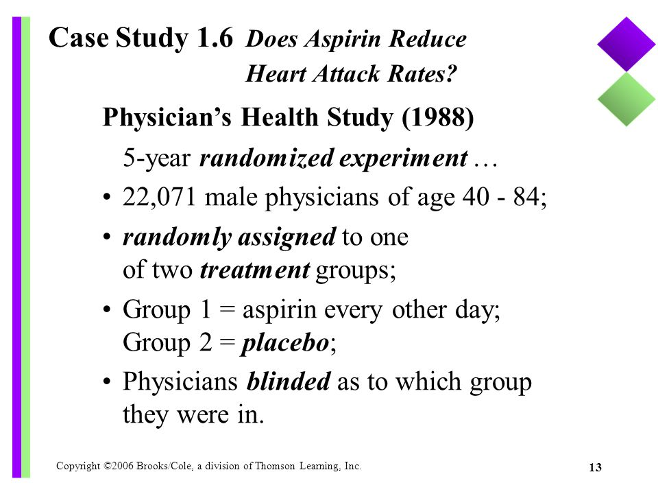 Copyright ©2006 Brooks/Cole, a division of Thomson Learning, Inc. 13 Case Study 1.6 Does Aspirin Reduce Heart Attack Rates? Physicians Health Study (1