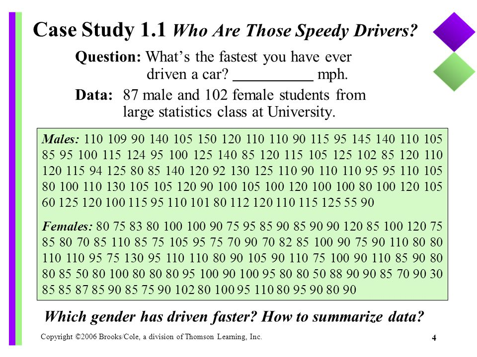 Copyright ©2006 Brooks/Cole, a division of Thomson Learning, Inc. 4 Case Study 1.1 Who Are Those Speedy Drivers? Question: Whats the fastest you have