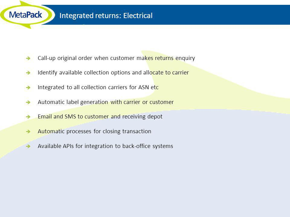 Integrated returns: Electrical Call-up original order when customer makes returns enquiry Identify available collection options and allocate to carrie