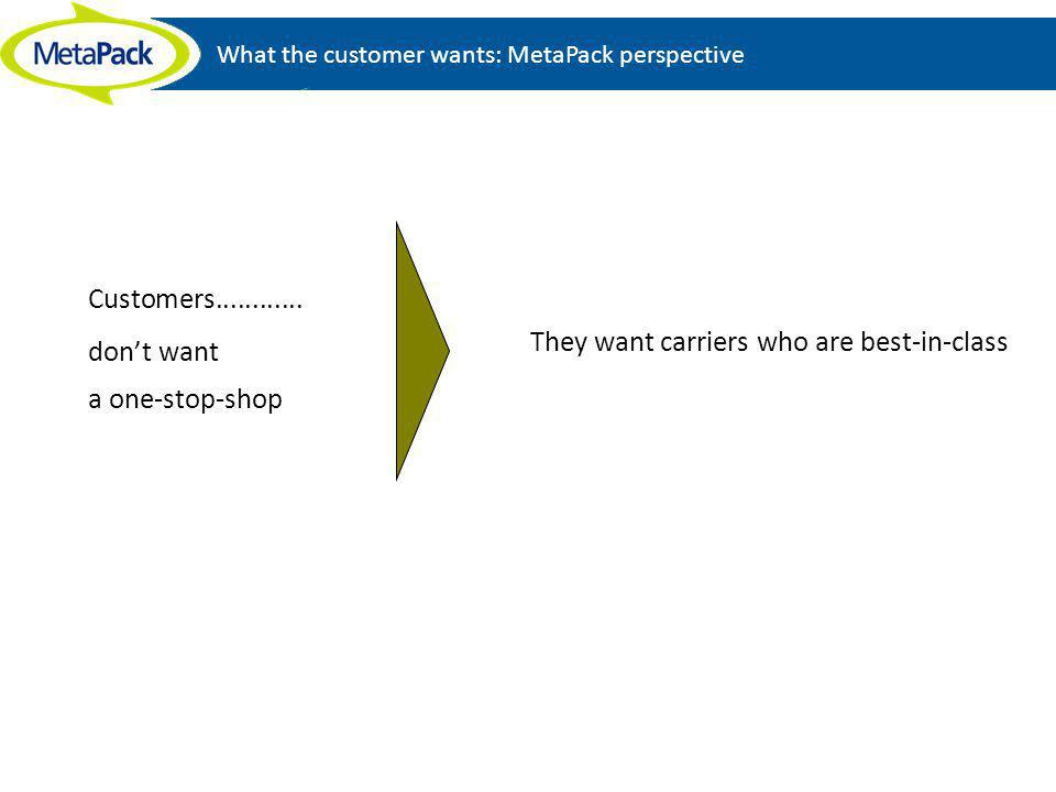 What the customer wants: MetaPack perspective Customers............ dont want a one-stop-shop They want carriers who are best-in-class