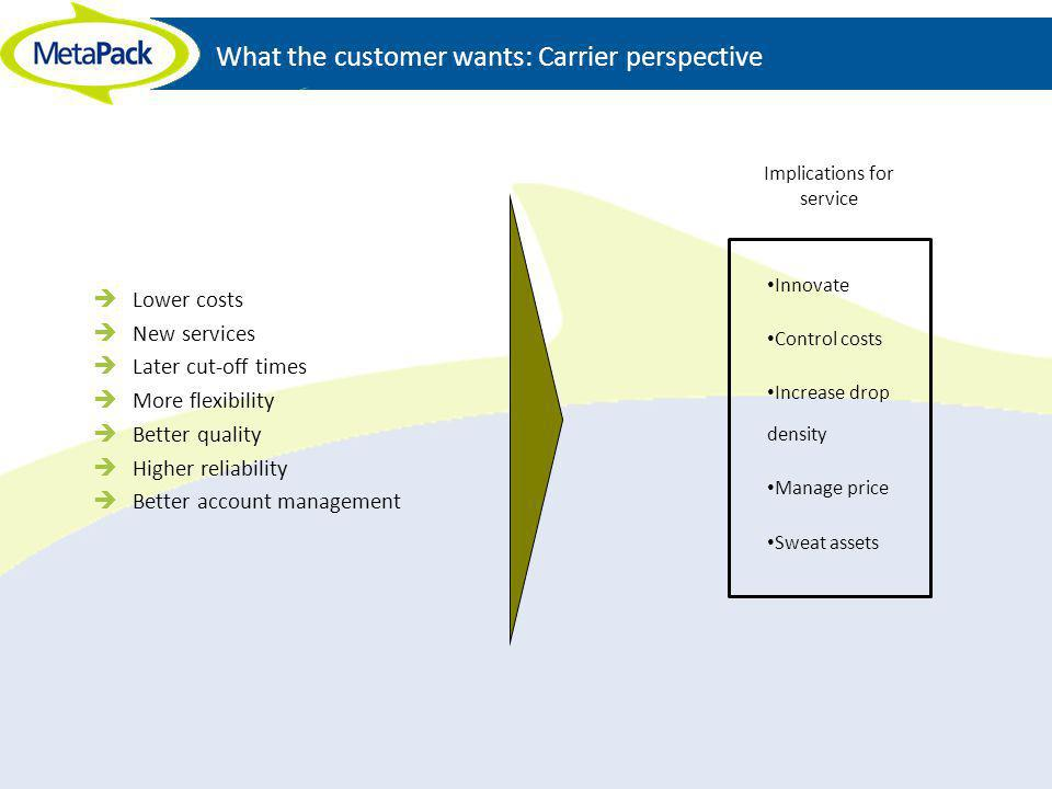 What the customer wants: Carrier perspective Lower costs New services Later cut-off times More flexibility Better quality Higher reliability Better account management Innovate Control costs Increase drop density Manage price Sweat assets Implications for service
