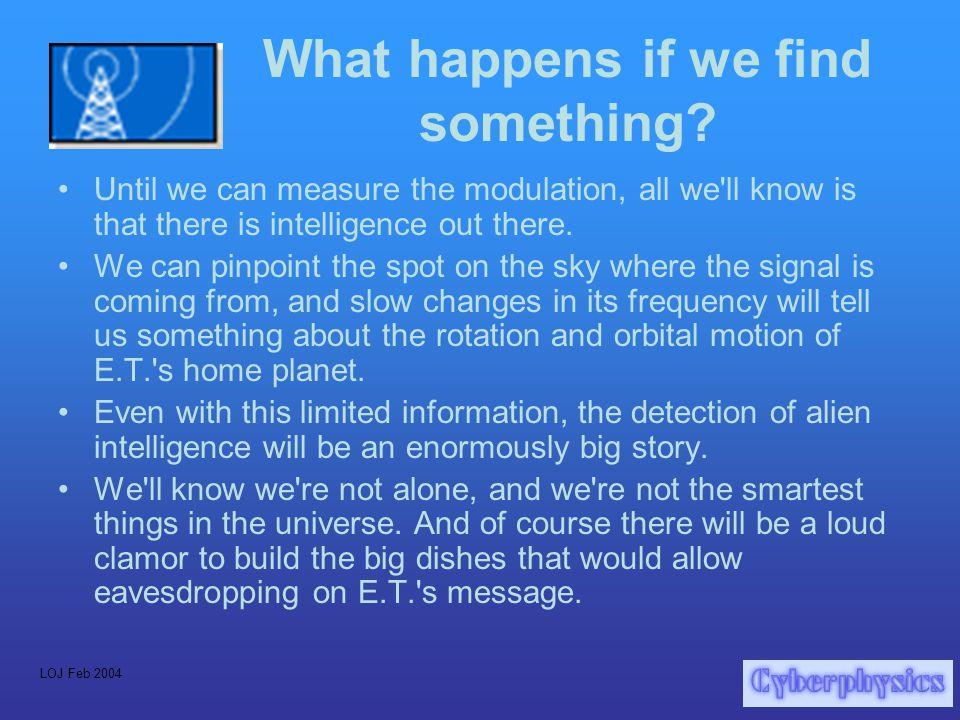 LOJ Feb 2004 What happens if we find something.