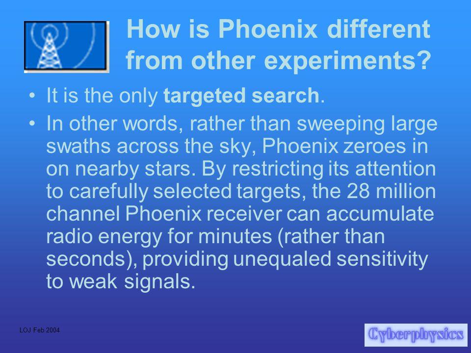 LOJ Feb 2004 What is Project Phoenix.