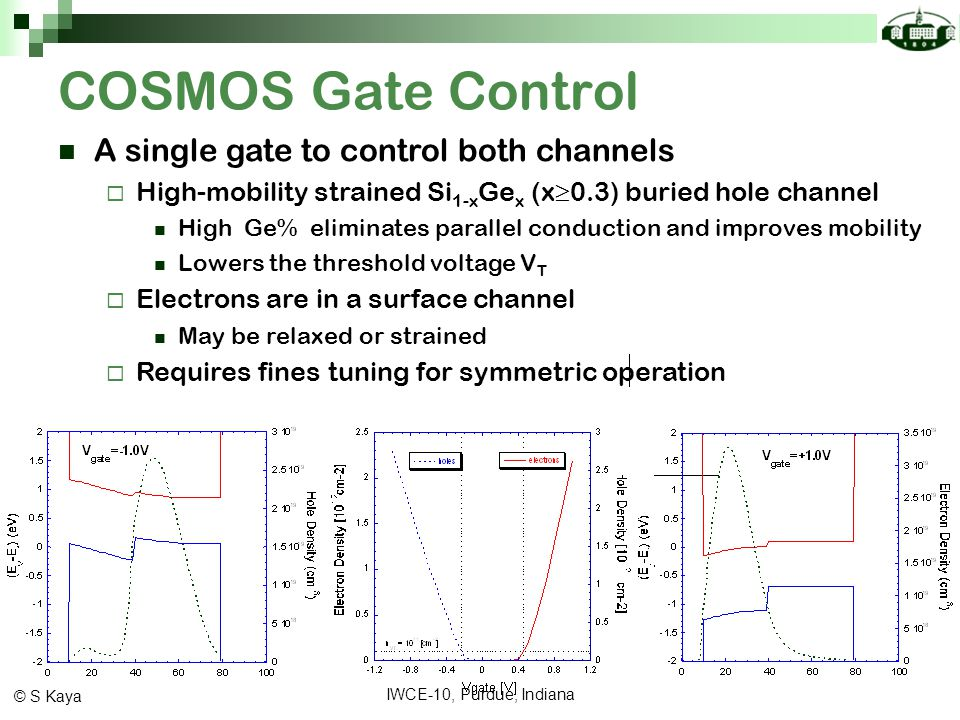 IWCE-10, Purdue, Indiana © S Kaya COSMOS Gate Control A single gate to control both channels High-mobility strained Si 1-x Ge x (x 0.3) buried hole channel High Ge% eliminates parallel conduction and improves mobility Lowers the threshold voltage V T Electrons are in a surface channel May be relaxed or strained Requires fines tuning for symmetric operation