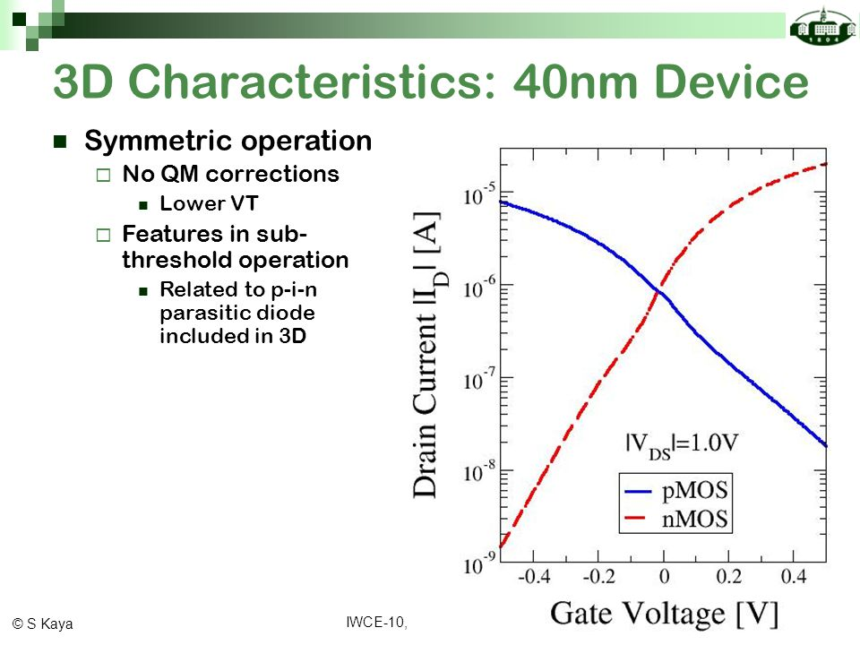 IWCE-10, Purdue, Indiana © S Kaya 3D Characteristics: 40nm Device Symmetric operation No QM corrections Lower VT Features in sub- threshold operation Related to p-i-n parasitic diode included in 3D