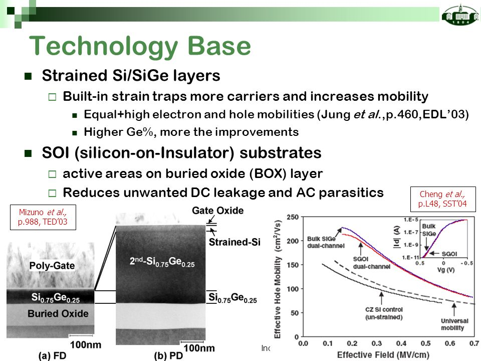 IWCE-10, Purdue, Indiana © S Kaya Technology Base Strained Si/SiGe layers Built-in strain traps more carriers and increases mobility Equal+high electron and hole mobilities (Jung et al.,p.460,EDL03) Higher Ge%, more the improvements SOI (silicon-on-Insulator) substrates active areas on buried oxide (BOX) layer Reduces unwanted DC leakage and AC parasitics Mizuno et al., p.988, TED03 Cheng et al., p.L48, SST04