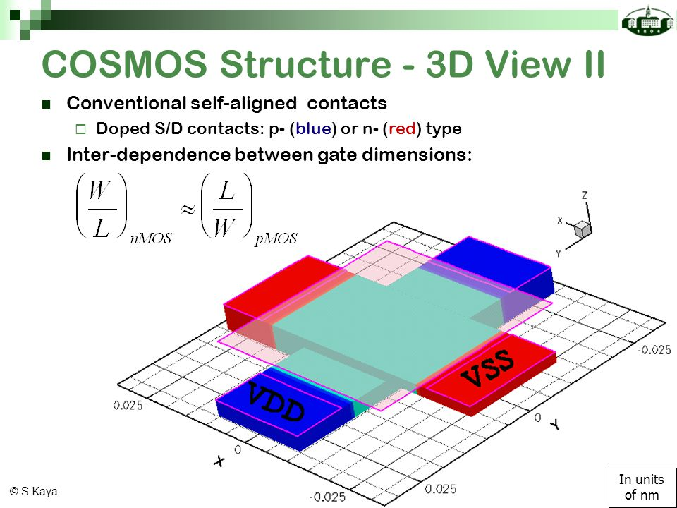 IWCE-10, Purdue, Indiana © S Kaya COSMOS Structure - 3D View II Conventional self-aligned contacts Doped S/D contacts: p- (blue) or n- (red) type Inter-dependence between gate dimensions: In units of nm