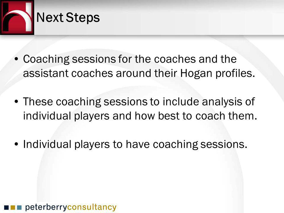 Next Steps Coaching sessions for the coaches and the assistant coaches around their Hogan profiles.