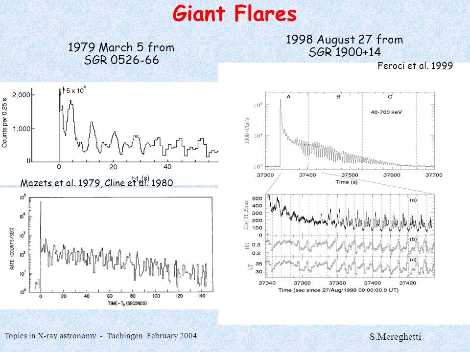 Topics in X-ray astronomy - Tuebingen February 2004 S.Mereghetti Energetics of SGRs Short Bursts: Peak Luminosity~10 38 -10 42 erg s -1 Total Energy~10 39 -10 42 erg Giant Flares: Peak Luminosity~4 x 10 44 erg s -1 Total Energy~0.7-2 x 10 44 erg