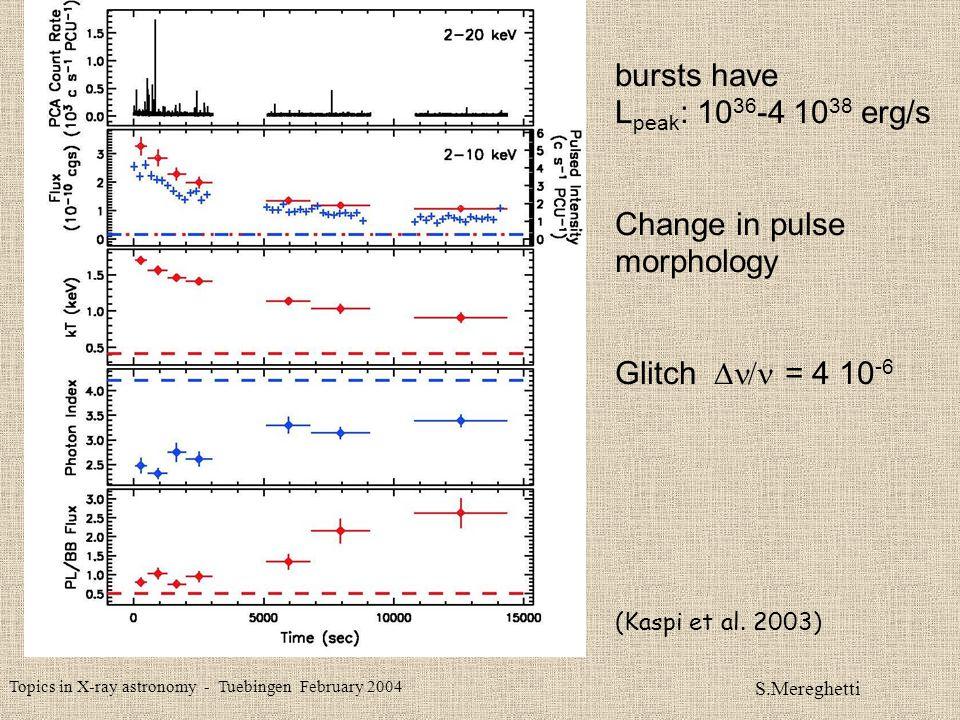 Topics in X-ray astronomy - Tuebingen February 2004 S.Mereghetti (Kaspi et al.
